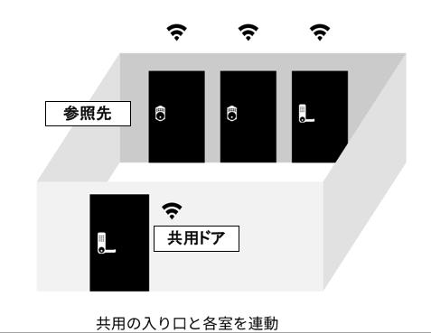 common_door_layout1.png